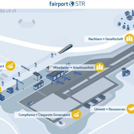 Bildschirmfoto Startseite von Fairport Stuttgart