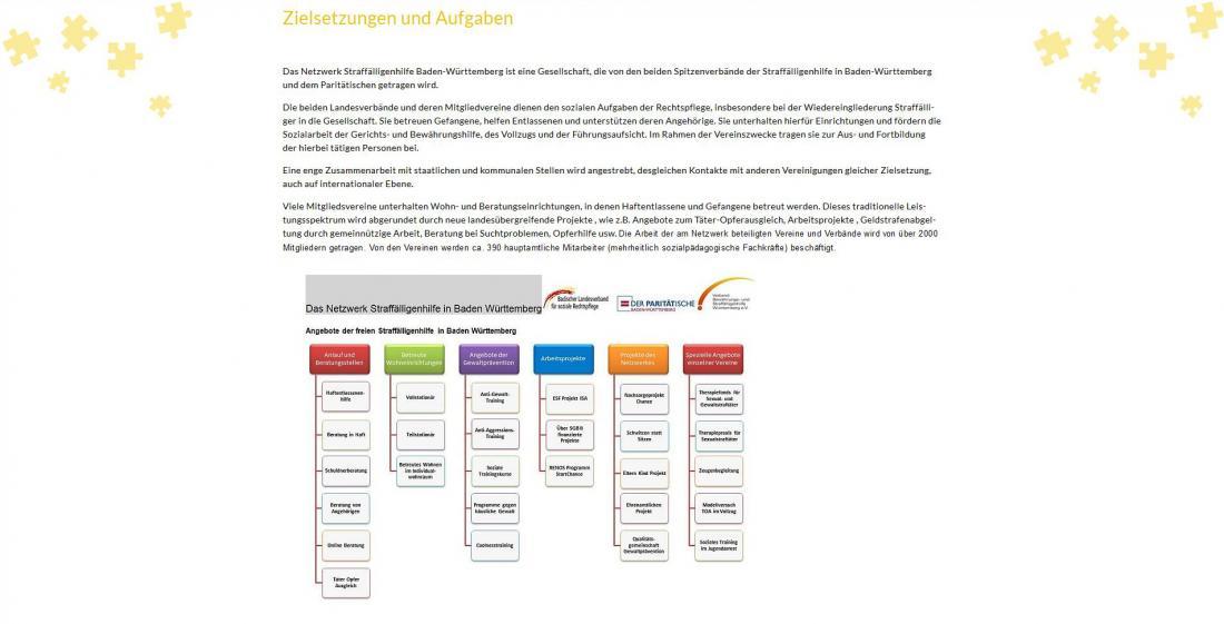 Bildschirmfoto Netzwerk Straffälligenhilfe Baden-Württemberg Zielsetzung und Aufgabe
